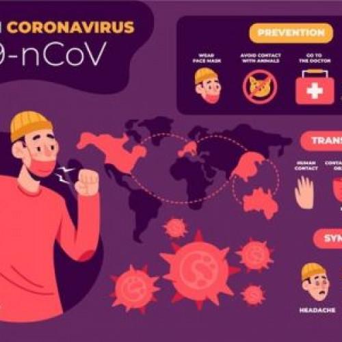 Coronavirus: Adunarile publice cu peste 50 de persoane, interzise
